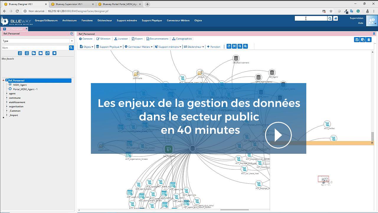 Webinar Gestion des données dans le secteur public