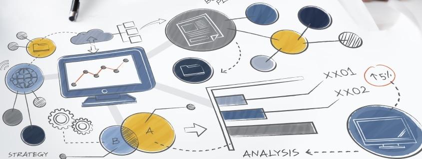 Environnement SAP et système d'information agile
