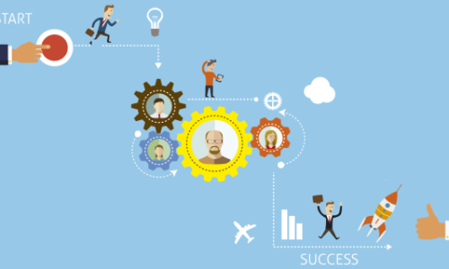 Workflow software selection criteria